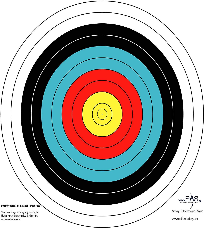 SAS 10 Ring Best Paper target face